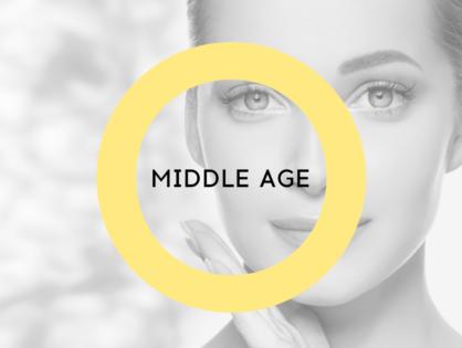 Научное мероприятие Middle-age